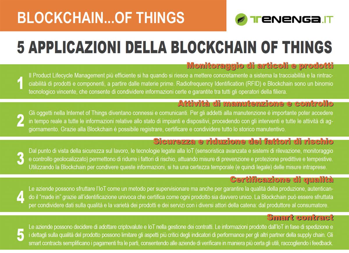 Applicazioni della Blockchain of Things