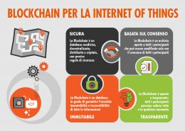 Blockchain e Internet of Things piattaforme