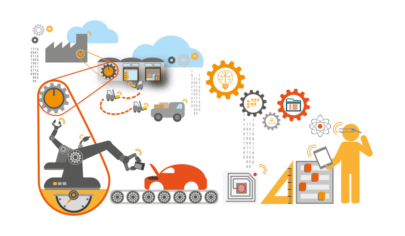 Internet of Things e Industria 4.0