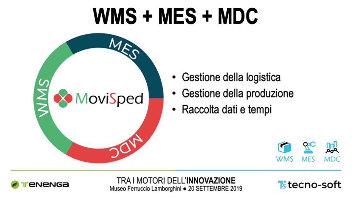MoviSped