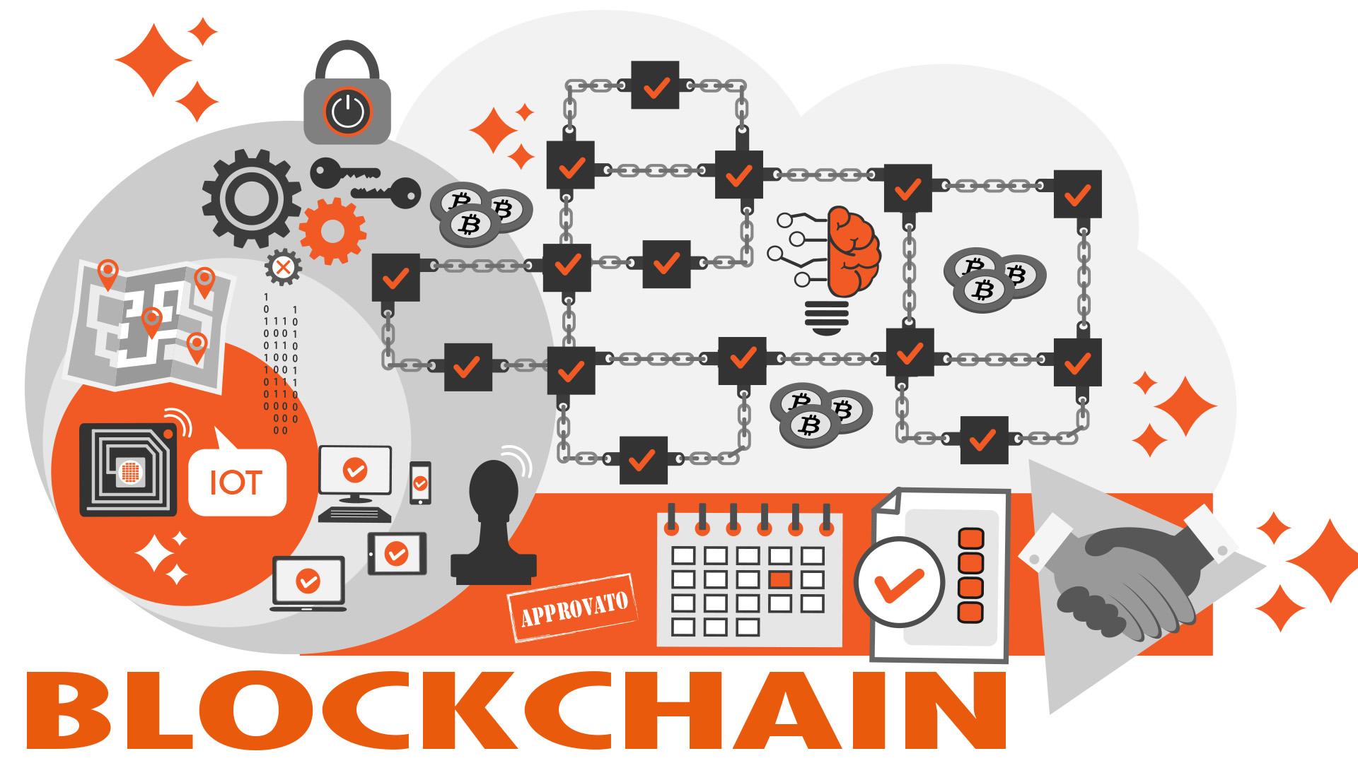 IoT e Blockchain