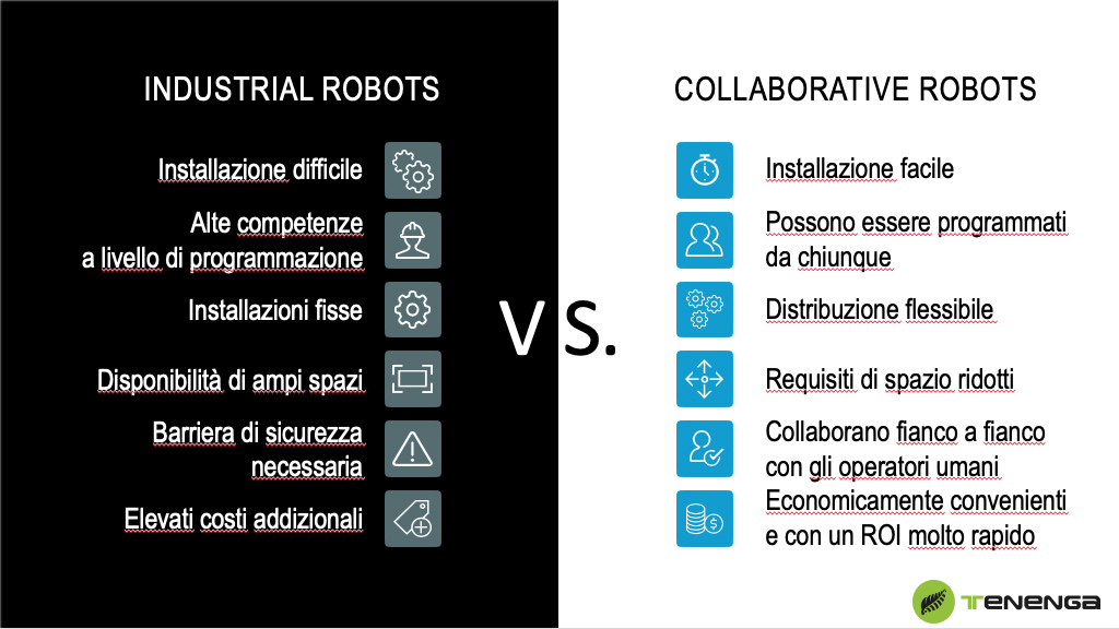 cobot e robot industriali differenze