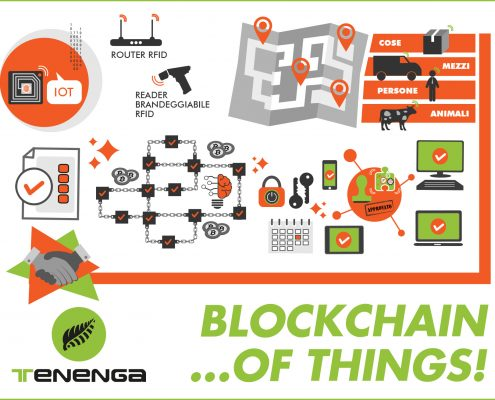 ok Iot e Blockchain of Things guida