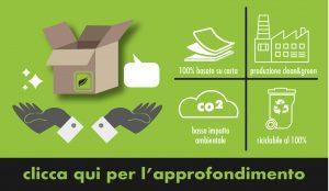 smart-packaging